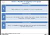 E_-_Planifier_et_budgétiser_votre_projet_associatif_2017_(VF).pdf - application/pdf